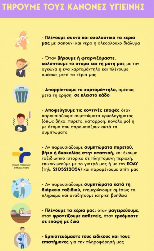 Οδηγίες προστασίας για τον περιορισμό της εξάπλωσης του κορονοϊού ...